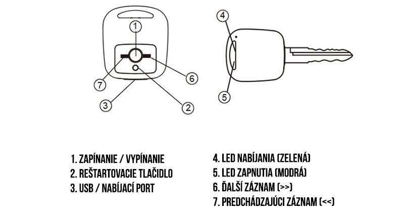LawMate_AR-300_Profesionalny_zvukovy_rekorder_ukryty_v_standardnom_kluci_od_auta_Popis_1.jpg