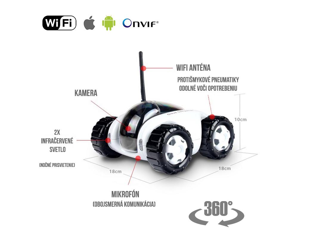 Auto s WiFi pripojením a IP kamerou pre iOS a Android