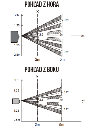 Lawmate_PV-TM10FHD_Skryta_kamera_v_meteostanici_s_PIR_detekciou_pohybu_Popis_2.jpg