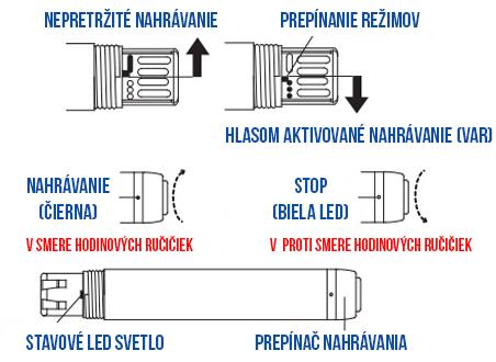 Profesionalny_spionazny_diktafon_ukryty_v_pere_Popis.jpg